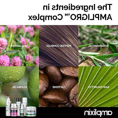 Amplixin Biotin Hair Growth Loss Prevention Treatment Men & Women Thinning DHT Blocker 2oz